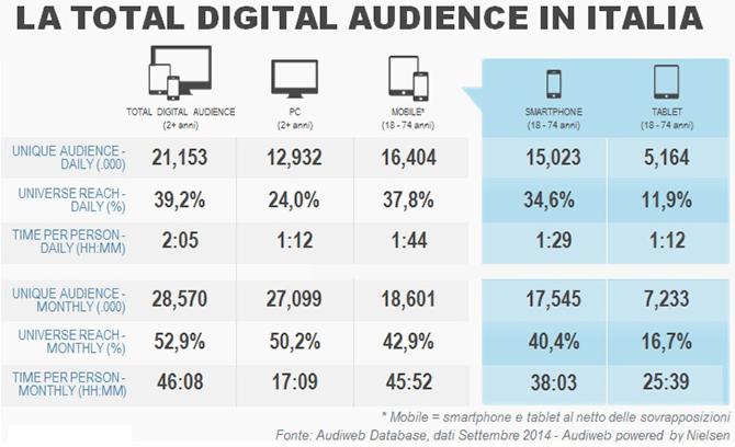 total-digital-audience-2014